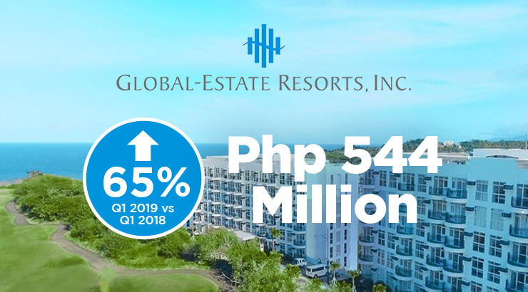 Megaworld's GERI Profit Up 8% in 1Q; rental income soared 108% to new quarterly record high