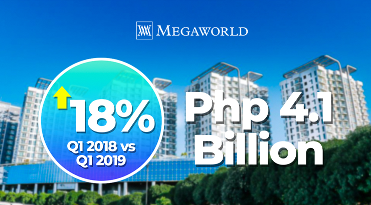 Megaworld 1Q Income