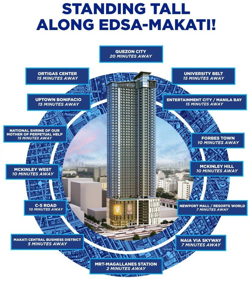 Set your sights on a progressive future from this side of Makati